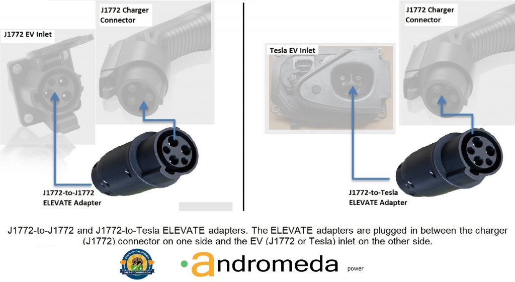 ELEVATE EVSE-to-EV adapter